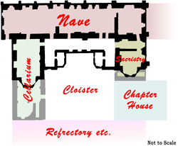 Mottisfont Plan