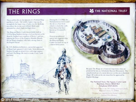 Display Board,The Rings,Corfe Castle